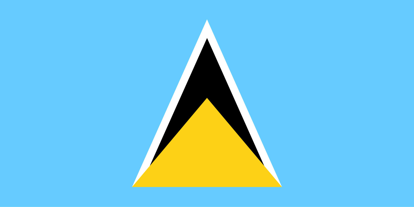 Astrologer in ST LUCIA